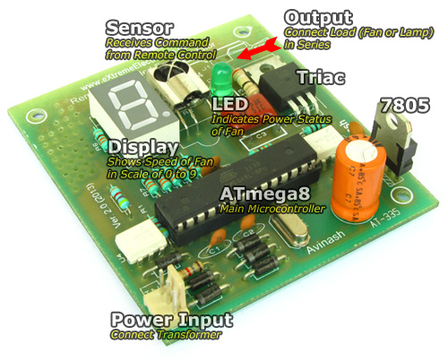 remote controlled ac fan regulator